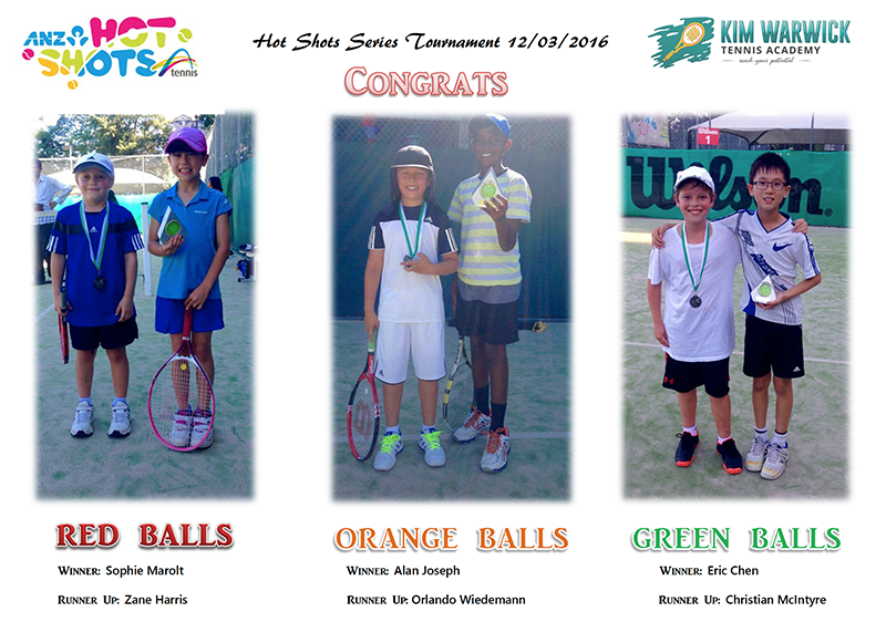 Hot Shots Series 2016 Term 1 Results